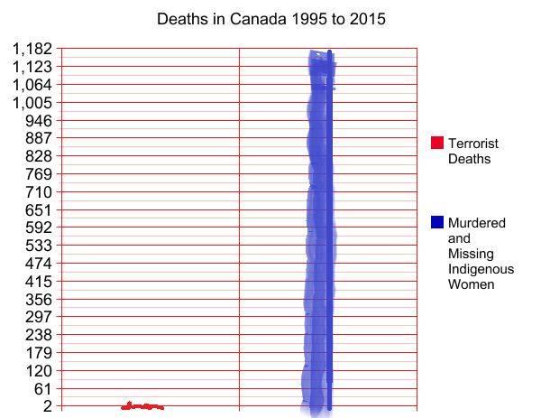 Mini-visa exigé au Canada? Stephen Harper pense-t-il aux Québécois?